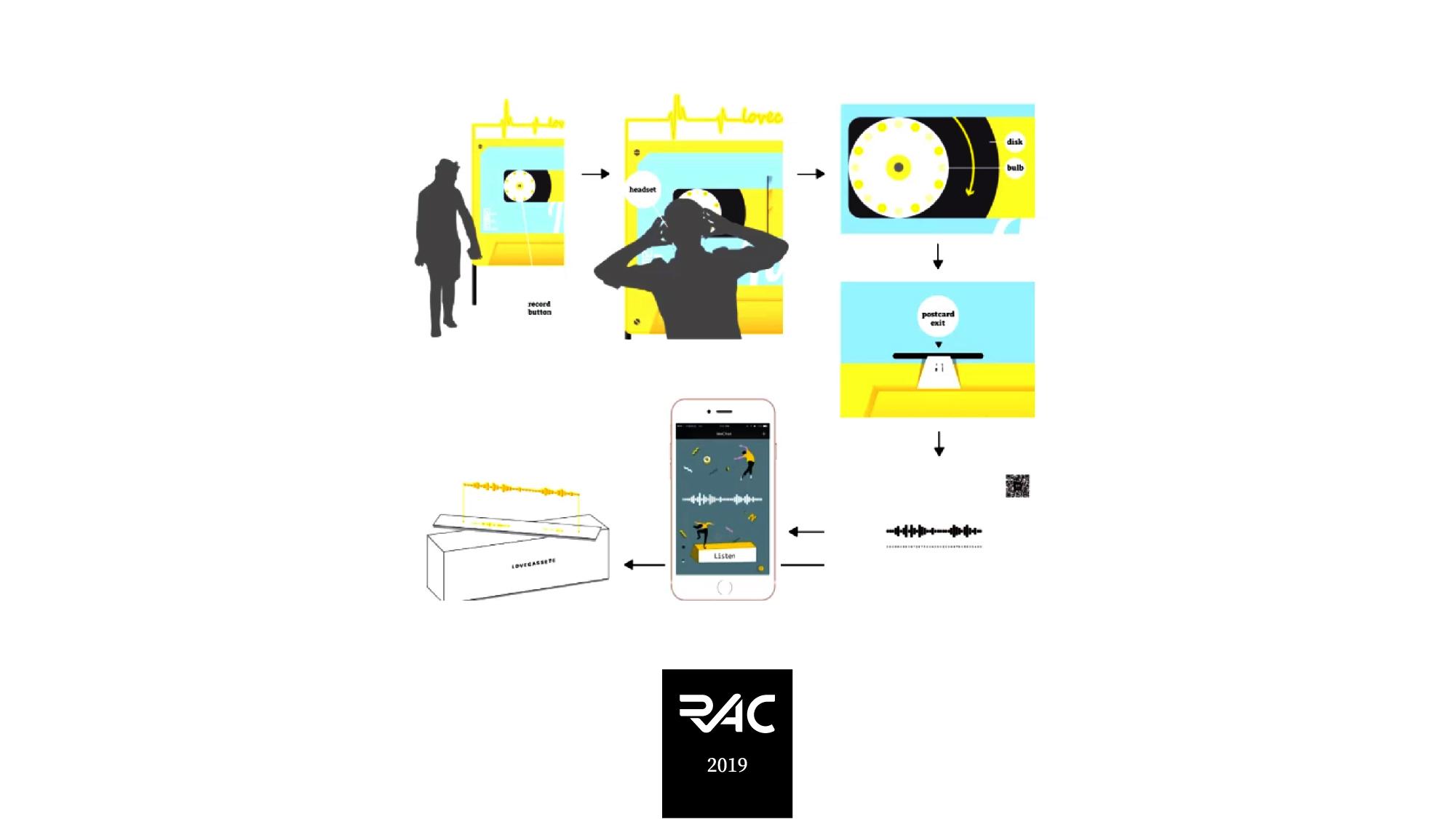2019公开课02-交互-从虚拟到现实,再到边界(二)- Iris